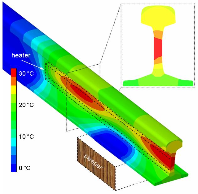 Numerical Simulation Fraunhofer Ifam